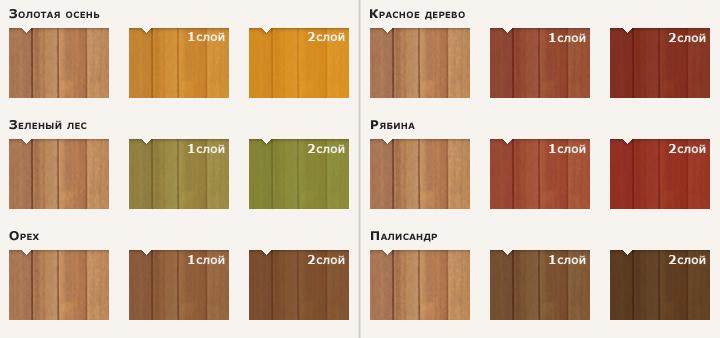 акватекс цвета для дерева фото